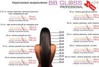 Продляю скидки на все новогодние праздники. Кератиновое выпрямление BB Gloss Professional, г. Соликамск. Клиентам мы предоставим скидку.
